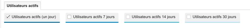 selection plage date utilisateurs actifs