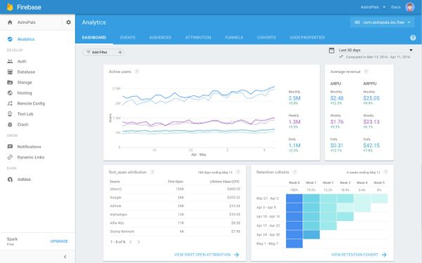 Google_Firebase-Analytics_Dashboard_600